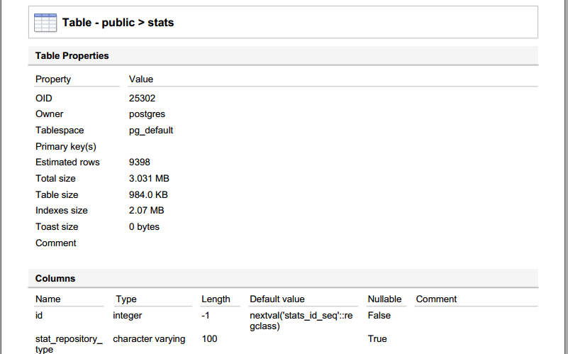 Table and index sizes in DB Doc 4 - Yohz Software